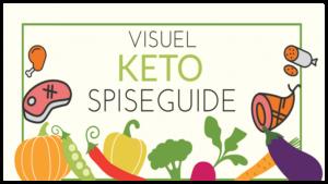 keto-menu-arrtikler-visuel-keto-spiseguide