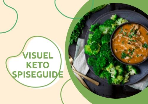 Visuel spiseguide til Keto